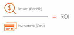 Return on Investment: Franchise Profits