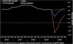The U Curve Recovery SBA
