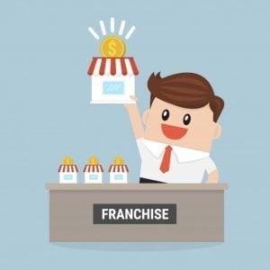 sustainability of a franchise
